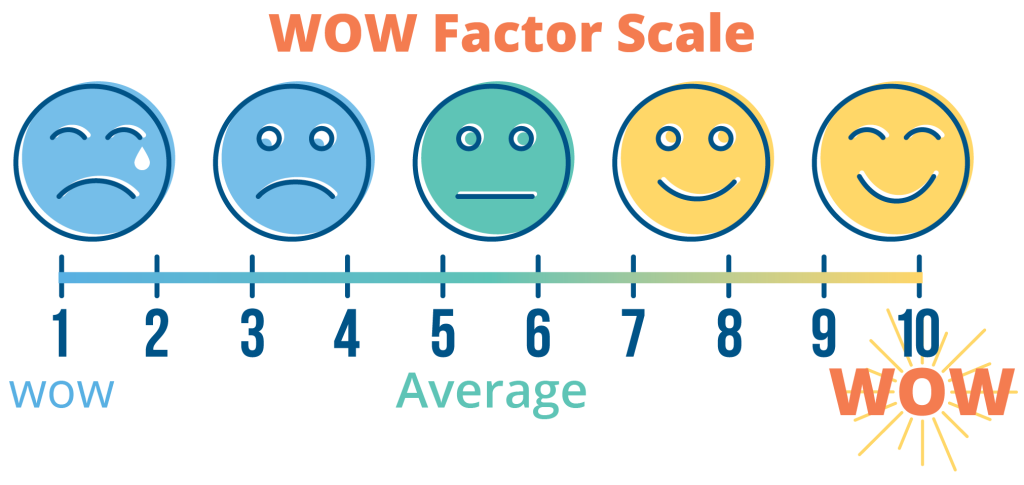 WOW_Factor_scale